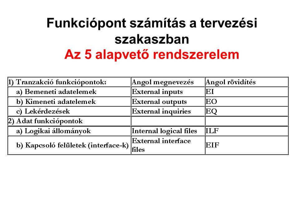 Funkciópont számítás a tervezési szakaszban Az 5 alapvető rendszerelem
