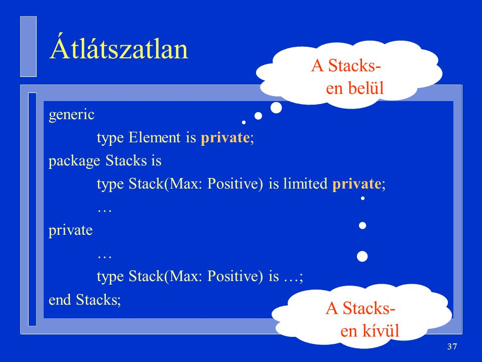 37 Átlátszatlan generic type Element is private; package Stacks is type Stack(Max: Positive) is limited private; … private … type Stack(Max: Positive)