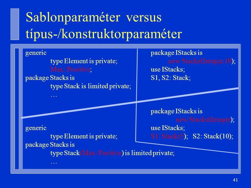 41 Sablonparaméter versus típus-/konstruktorparaméter genericpackage IStacks is type Element is private; new Stacks(Integer,10); Max: Positive;use ISt