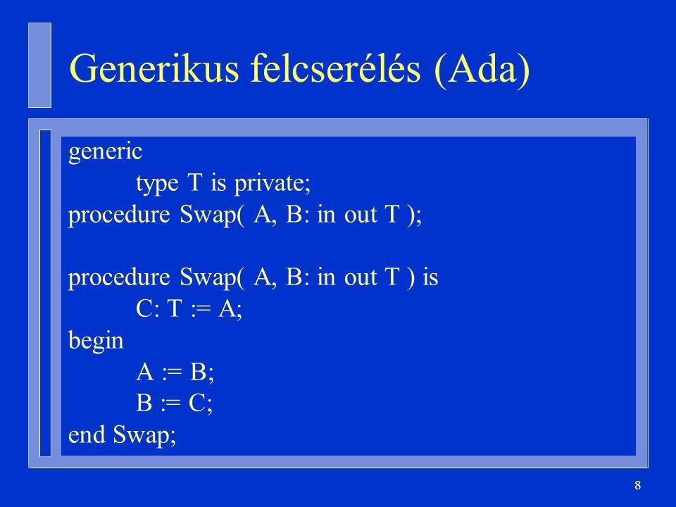 8 Generikus felcserélés (Ada) generic type T is private; procedure Swap( A, B: in out T ); procedure Swap( A, B: in out T ) is C: T := A; begin A := B