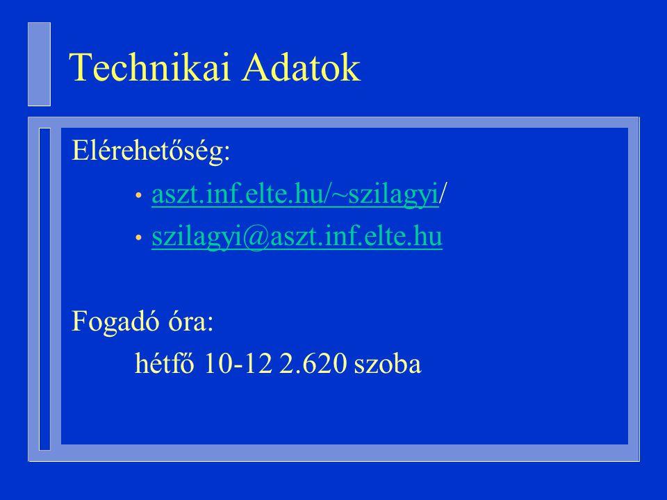 Technikai Adatok Elérehetőség: aszt.inf.elte.hu/~szilagyi/ aszt.inf.elte.hu/~szilagyi szilagyi@aszt.inf.elte.hu Fogadó óra: hétfő 10-12 2.620 szoba
