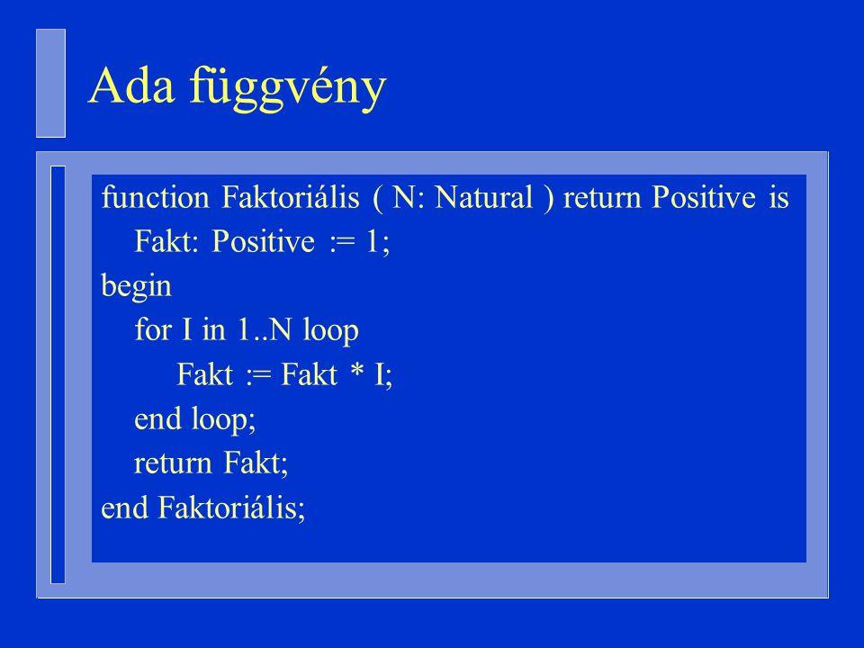 function Faktoriális ( N: Natural ) return Positive is Fakt: Positive := 1; begin for I in 1..N loop Fakt := Fakt * I; end loop; return Fakt; end Faktoriális; Ada függvény