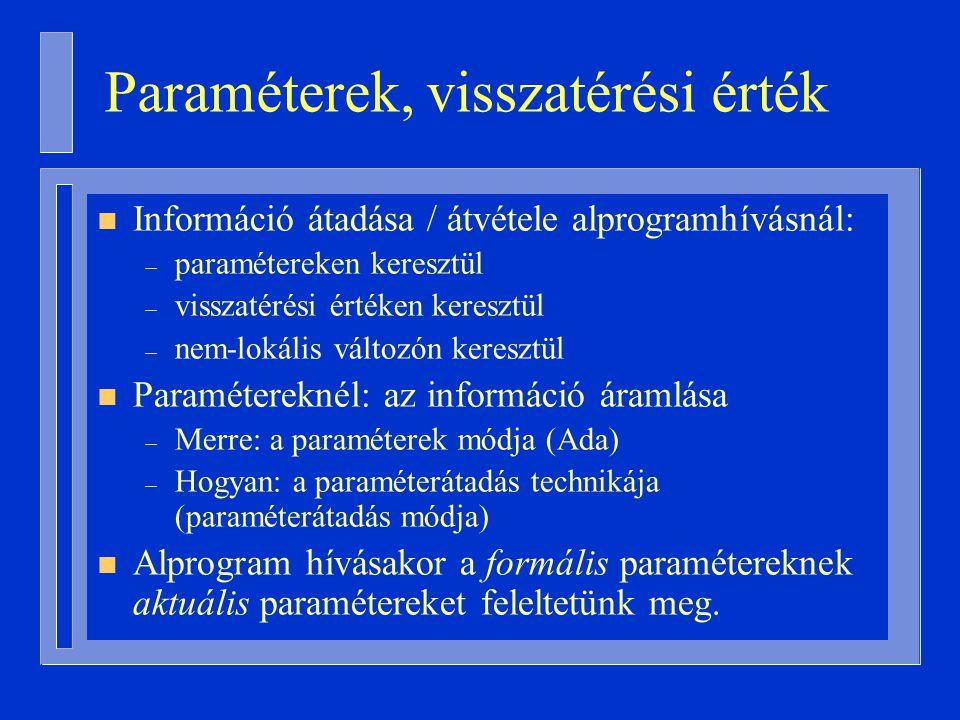 Paraméterek, visszatérési érték n Információ átadása / átvétele alprogramhívásnál: – paramétereken keresztül – visszatérési értéken keresztül – nem-lokális változón keresztül n Paramétereknél: az információ áramlása – Merre: a paraméterek módja (Ada) – Hogyan: a paraméterátadás technikája (paraméterátadás módja) n Alprogram hívásakor a formális paramétereknek aktuális paramétereket feleltetünk meg.