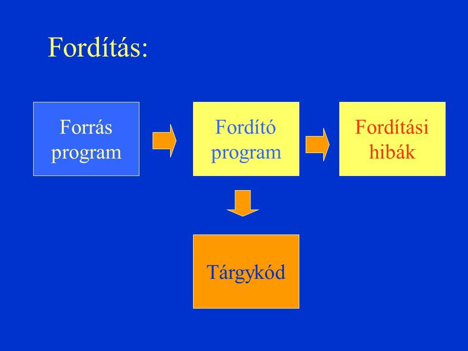 procedure Közös ( A, B: in out Positive; Lnko, Lkkt: out Positive ) is begin Lkkt := A * B; while A /= B loop if A > B then A := A - B; else B := B - A; end if; end loop; Lnko := A; Lkkt := Lkkt / Lnko; end Közös; Helytelen