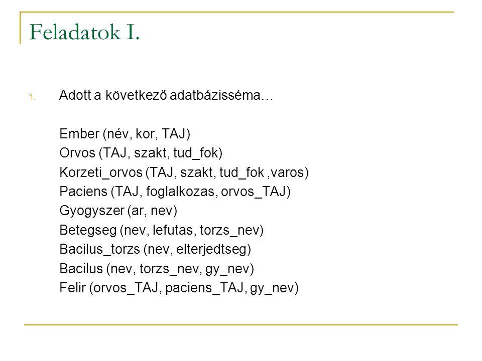 Feladatok I. 1. Adott a következő adatbázisséma… Ember (név, kor, TAJ) Orvos (TAJ, szakt, tud_fok) Korzeti_orvos (TAJ, szakt, tud_fok,varos) Paciens (