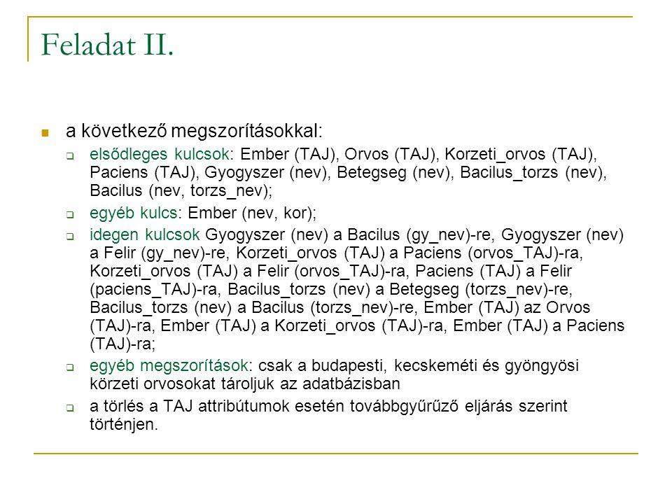 Feladat II. a következő megszorításokkal:  elsődleges kulcsok: Ember (TAJ), Orvos (TAJ), Korzeti_orvos (TAJ), Paciens (TAJ), Gyogyszer (nev), Betegse