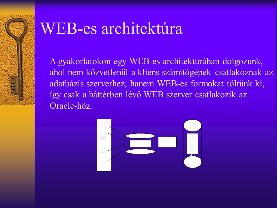 WEB-es architektúra WEB S.Or ac le S.