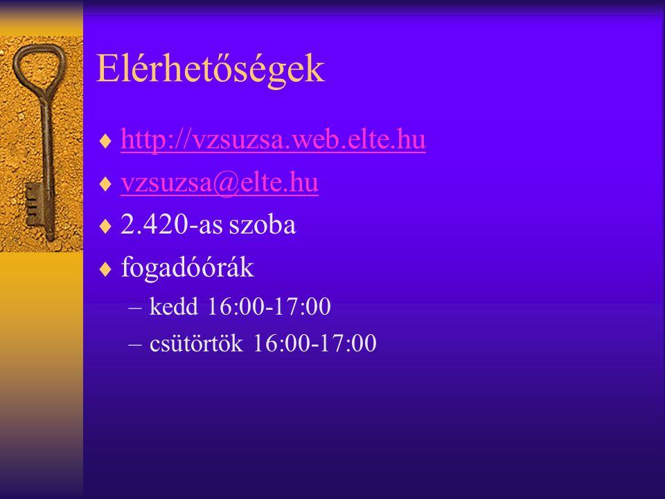 Elérhetőségek  http://vzsuzsa.web.elte.hu http://vzsuzsa.web.elte.hu  vzsuzsa@elte.hu vzsuzsa@elte.hu  2.420-as szoba  fogadóórák –kedd 16:00-17:00 –csütörtök 16:00-17:00
