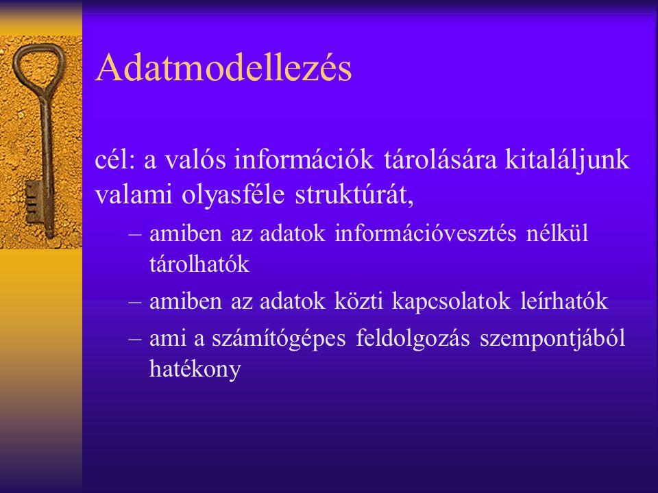 """Szabványos adatdefiníciós és lekérdezőnyelv (SQL)  """"Structured Query Language """"Strukturált LekérdezőNyelv"""