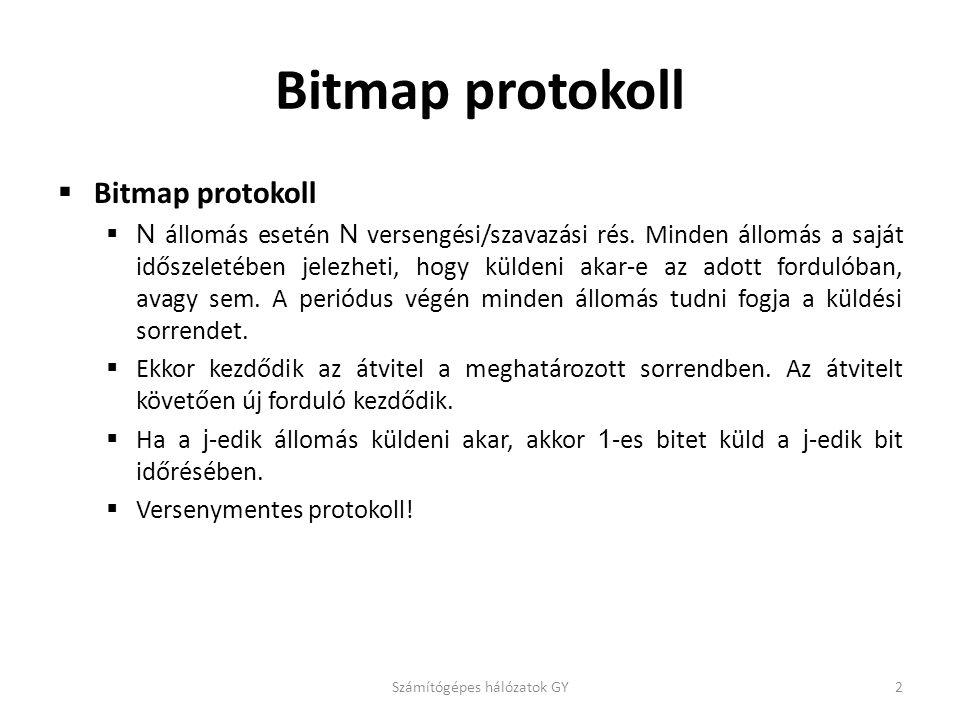 Bitmap protokoll  Bitmap protokoll  N állomás esetén N versengési/szavazási rés. Minden állomás a saját időszeletében jelezheti, hogy küldeni akar-e