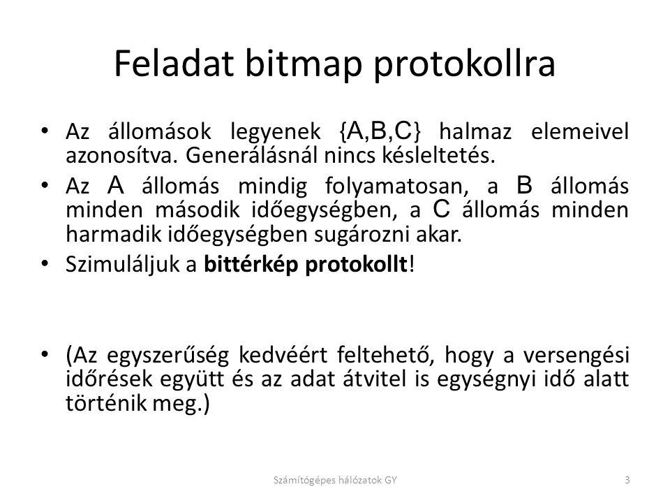 Feladat bitmap protokollra Az állomások legyenek { A,B,C } halmaz elemeivel azonosítva. Generálásnál nincs késleltetés. Az A állomás mindig folyamatos