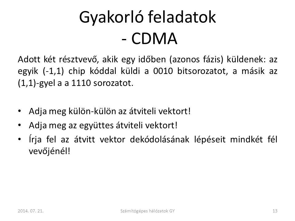 Gyakorló feladatok - CDMA Adott két résztvevő, akik egy időben (azonos fázis) küldenek: az egyik (-1,1) chip kóddal küldi a 0010 bitsorozatot, a másik az (1,1)-gyel a a 1110 sorozatot.