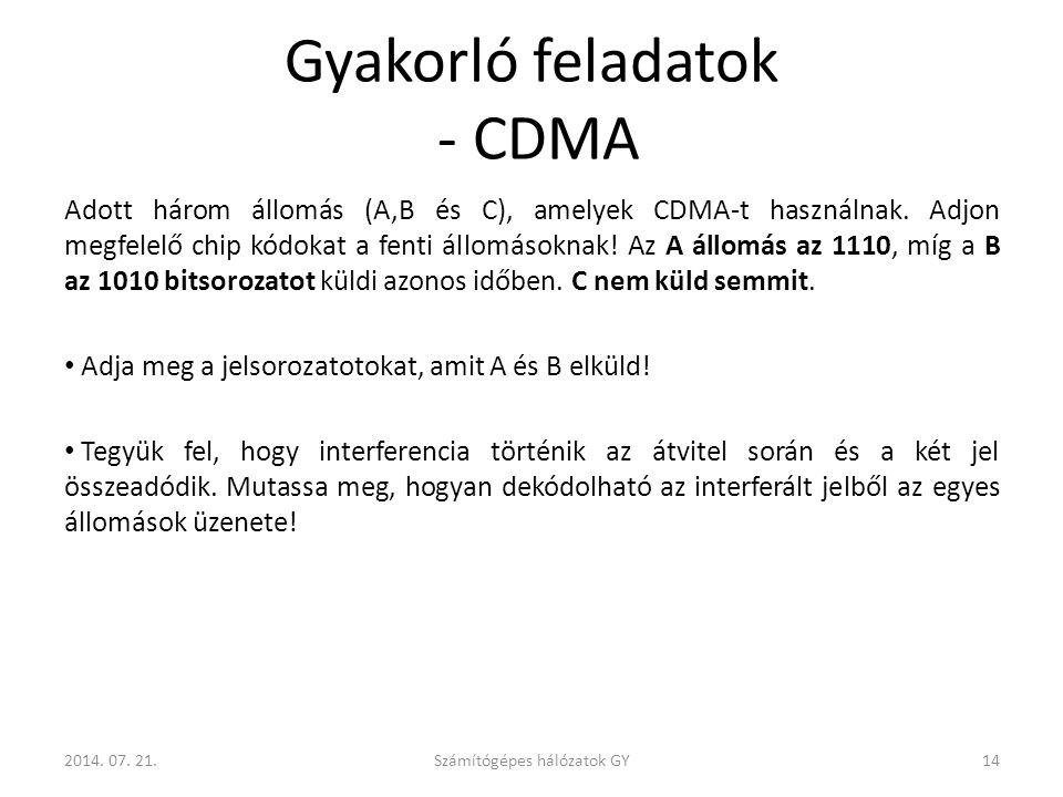 Gyakorló feladatok - CDMA Adott három állomás (A,B és C), amelyek CDMA-t használnak.