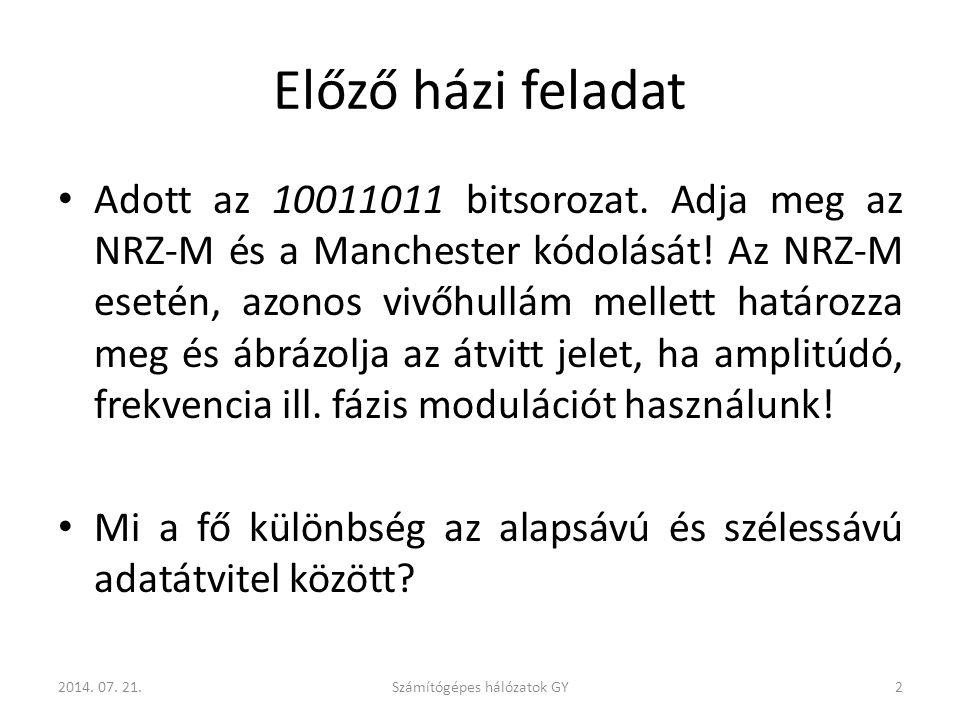 Előző házi feladat Adott az 10011011 bitsorozat. Adja meg az NRZ-M és a Manchester kódolását.