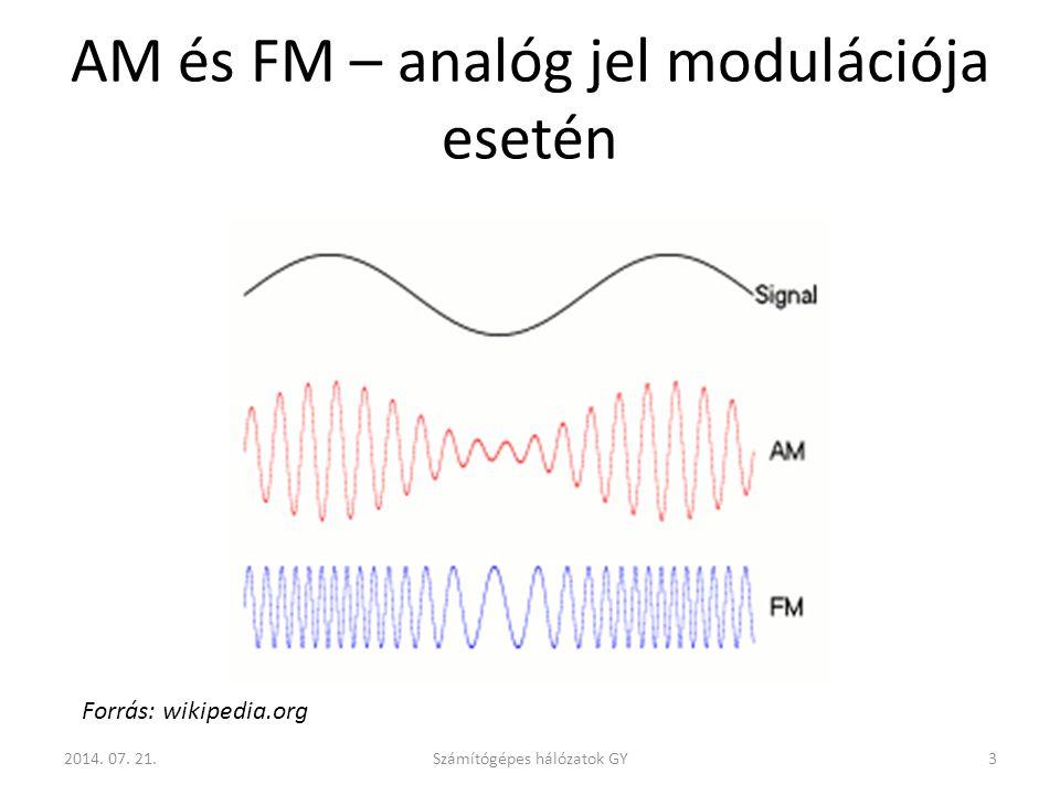 AM és FM – analóg jel modulációja esetén Számítógépes hálózatok GY3 Forrás: wikipedia.org 2014.