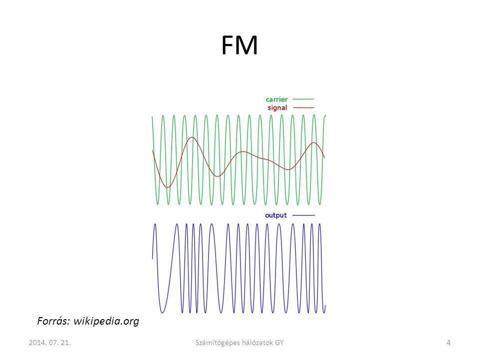 FM Számítógépes hálózatok GY4 Forrás: wikipedia.org 2014. 07. 21.