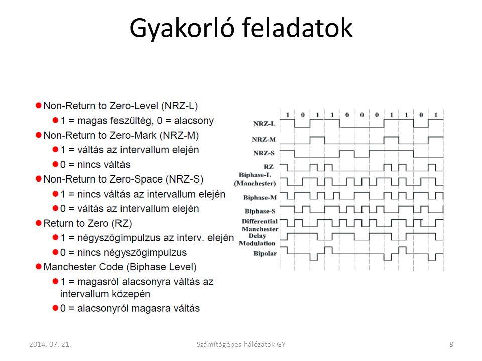 Gyakorló feladatok Számítógépes hálózatok GY82014. 07. 21.