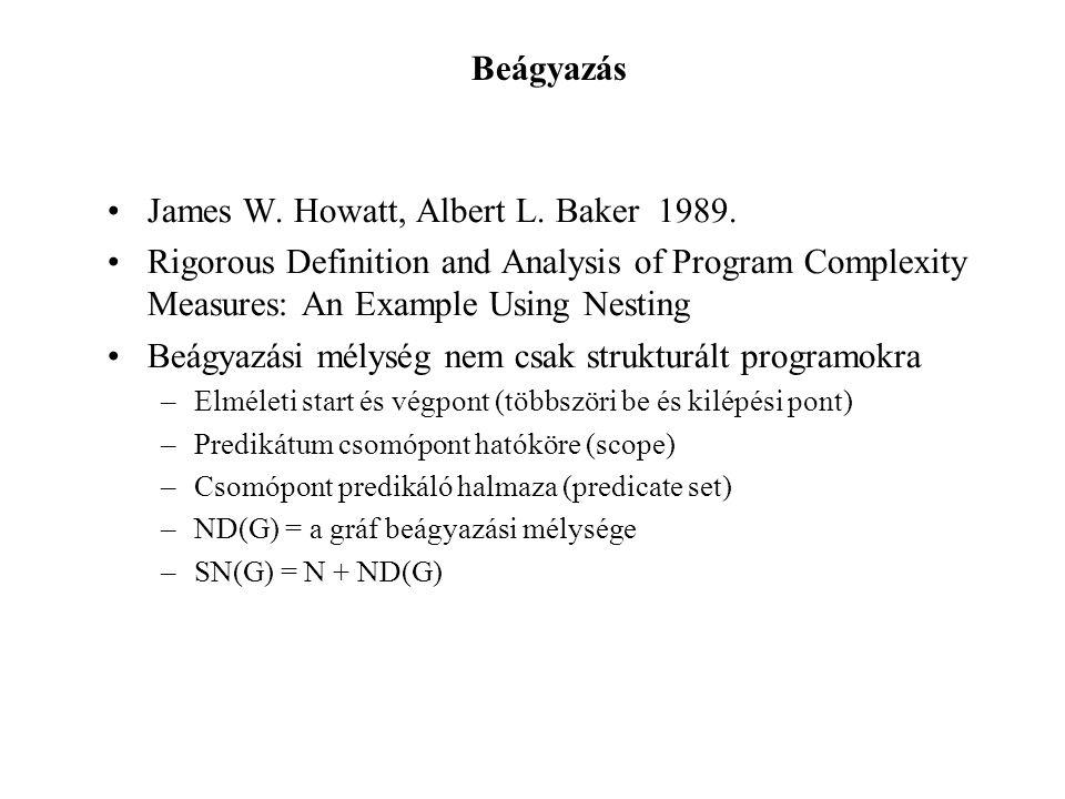 Beágyazás James W. Howatt, Albert L. Baker 1989.