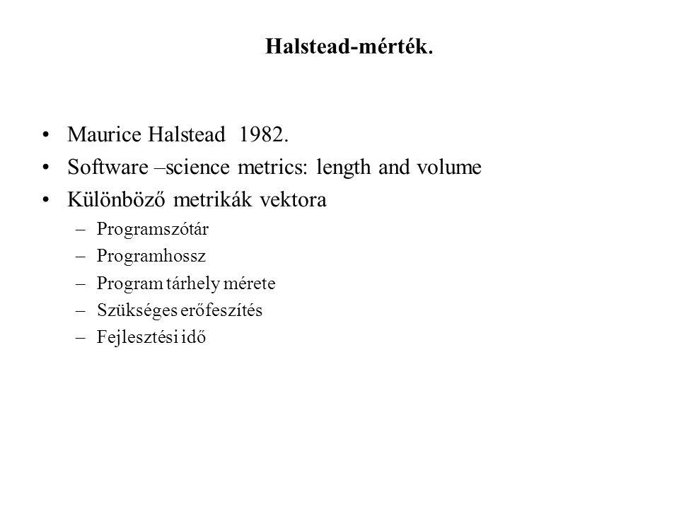 Halstead-mérték. Maurice Halstead 1982.