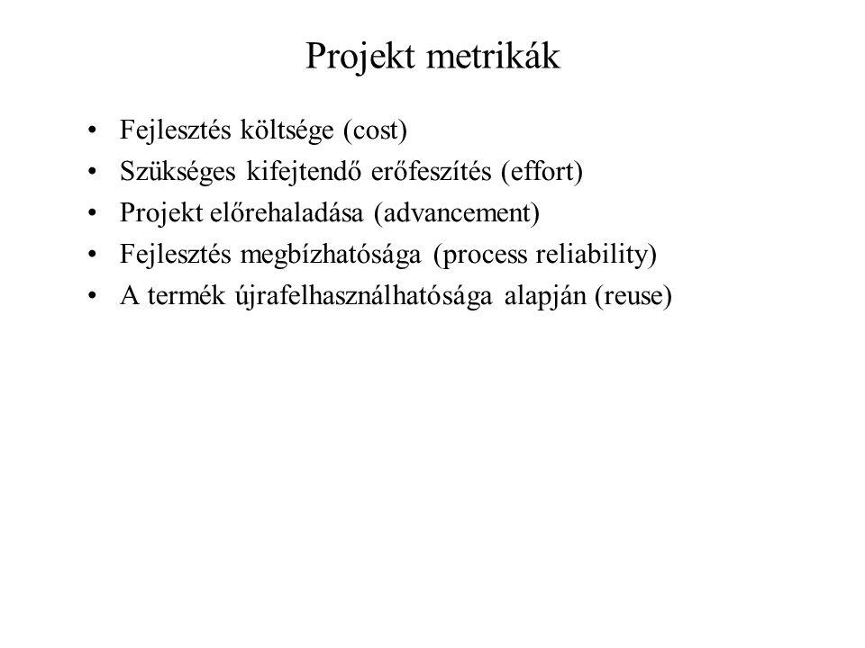 Projekt metrikák Fejlesztés költsége (cost) Szükséges kifejtendő erőfeszítés (effort) Projekt előrehaladása (advancement) Fejlesztés megbízhatósága (process reliability) A termék újrafelhasználhatósága alapján (reuse)