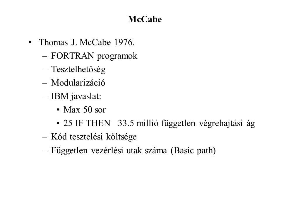 McCabe Thomas J. McCabe 1976.