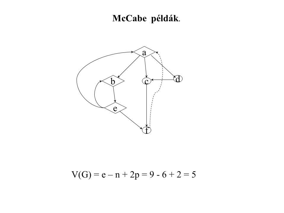 McCabe példák. a b e c d f V(G) = e – n + 2p = 9 - 6 + 2 = 5