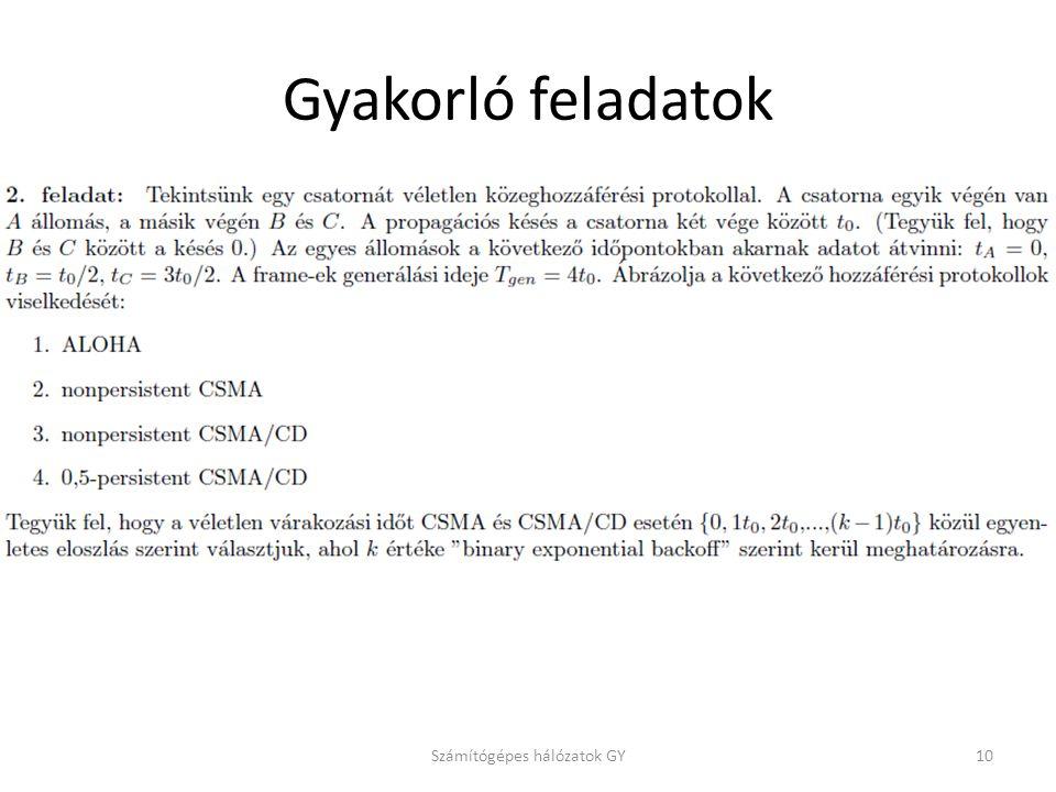 Gyakorló feladatok Számítógépes hálózatok GY10