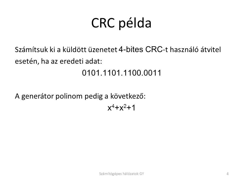 CRC példa Számítsuk ki a küldött üzenetet 4-bites CRC -t használó átvitel esetén, ha az eredeti adat: 1101.1001.1011.1000 A generátor polinom pedig a következő: x 4 +x 3 +x Számítógépes hálózatok GY5