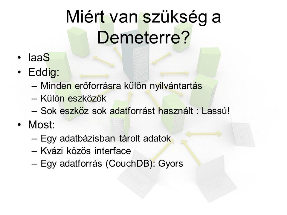 Miért van szükség a Demeterre.