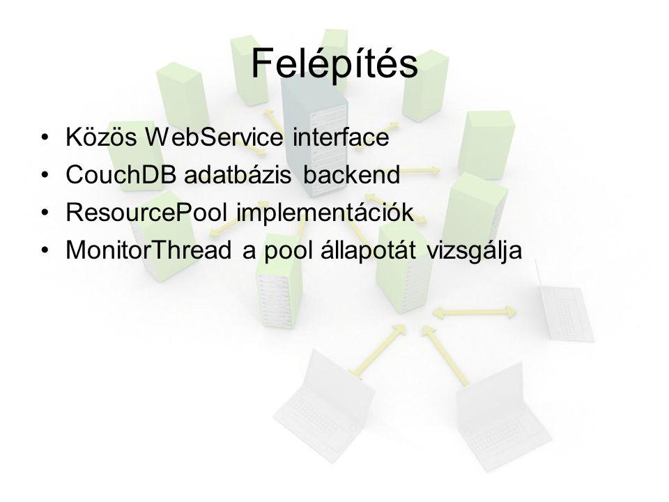 Felépítés Közös WebService interface CouchDB adatbázis backend ResourcePool implementációk MonitorThread a pool állapotát vizsgálja
