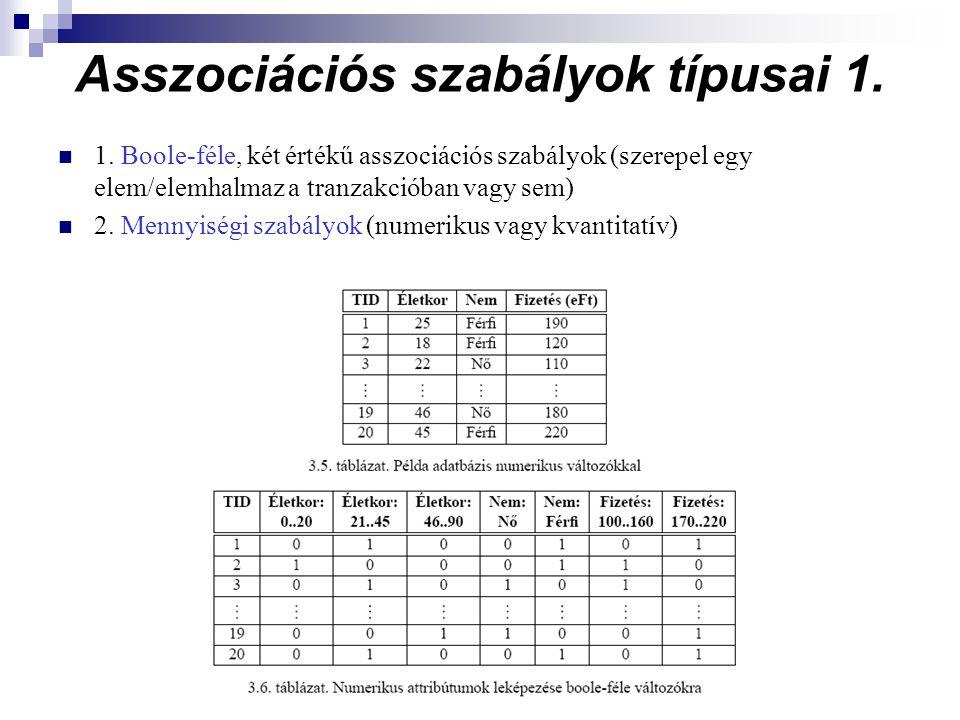 Asszociációs szabályok típusai 1.1.