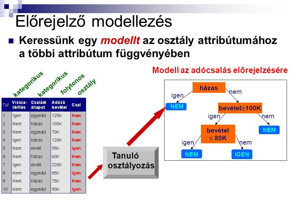 Előrejelző modellezés Keressünk egy modellt az osztály attribútumához a többi attribútum függvényében házas bevétel  100K bevétel  80K IGENNEM igen nem igen nem kategorikus folytonos osztály Tanuló osztályozás Modell az adócsalás előrejelzésére