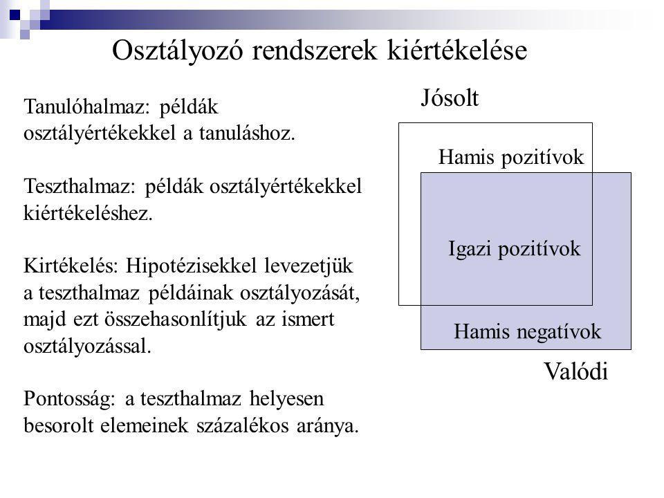 Hamis pozitívok Igazi pozitívok Hamis negatívok Valódi Jósolt Osztályozó rendszerek kiértékelése Tanulóhalmaz: példák osztályértékekkel a tanuláshoz.