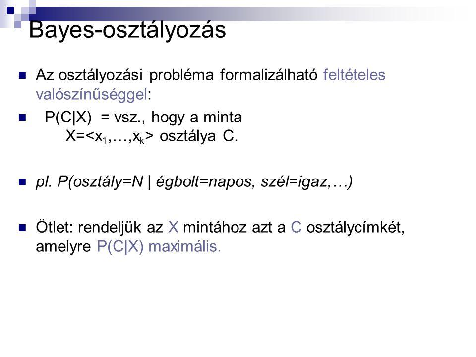 Bayes-osztályozás Az osztályozási probléma formalizálható feltételes valószínűséggel: P(C|X) = vsz., hogy a minta X= osztálya C.