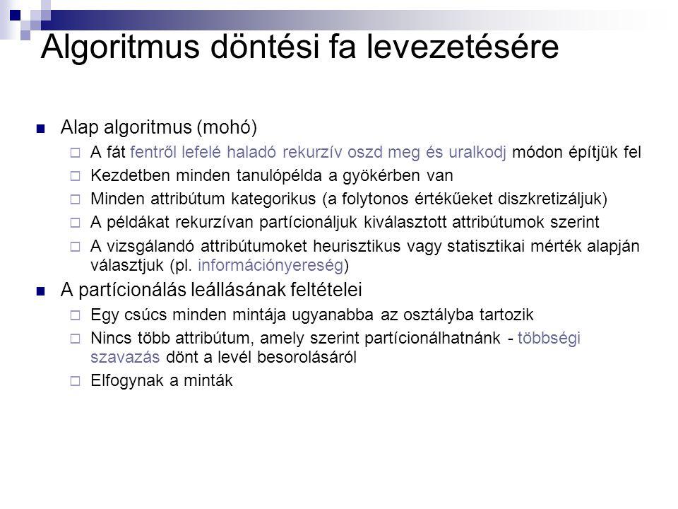 Algoritmus döntési fa levezetésére Alap algoritmus (mohó)  A fát fentről lefelé haladó rekurzív oszd meg és uralkodj módon építjük fel  Kezdetben minden tanulópélda a gyökérben van  Minden attribútum kategorikus (a folytonos értékűeket diszkretizáljuk)  A példákat rekurzívan partícionáljuk kiválasztott attribútumok szerint  A vizsgálandó attribútumoket heurisztikus vagy statisztikai mérték alapján választjuk (pl.