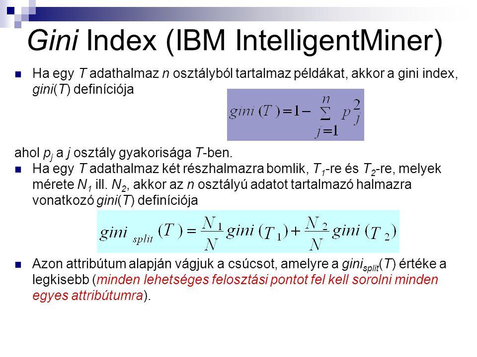 Gini Index (IBM IntelligentMiner) Ha egy T adathalmaz n osztályból tartalmaz példákat, akkor a gini index, gini(T) definíciója ahol p j a j osztály gyakorisága T-ben.