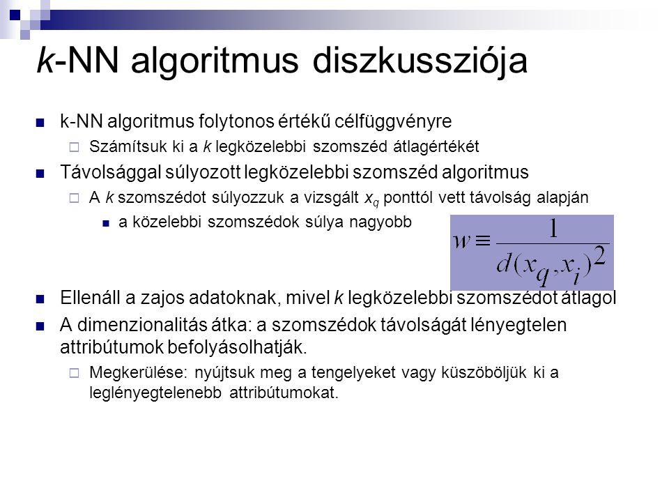 k-NN algoritmus diszkussziója k-NN algoritmus folytonos értékű célfüggvényre  Számítsuk ki a k legközelebbi szomszéd átlagértékét Távolsággal súlyozott legközelebbi szomszéd algoritmus  A k szomszédot súlyozzuk a vizsgált x q ponttól vett távolság alapján a közelebbi szomszédok súlya nagyobb Ellenáll a zajos adatoknak, mivel k legközelebbi szomszédot átlagol A dimenzionalitás átka: a szomszédok távolságát lényegtelen attribútumok befolyásolhatják.
