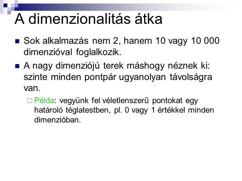 A dimenzionalitás átka Sok alkalmazás nem 2, hanem 10 vagy 10 000 dimenzióval foglalkozik.