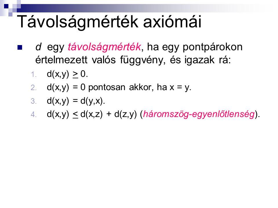 Távolságmérték axiómái d egy távolságmérték, ha egy pontpárokon értelmezett valós függvény, és igazak rá: 1.