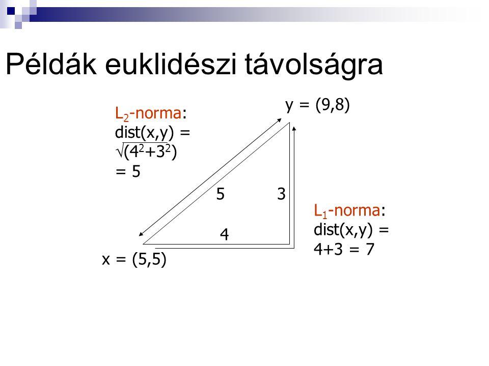 Példák euklidészi távolságra x = (5,5) y = (9,8) L 2 -norma: dist(x,y) =  (4 2 +3 2 ) = 5 L 1 -norma: dist(x,y) = 4+3 = 7 4 35