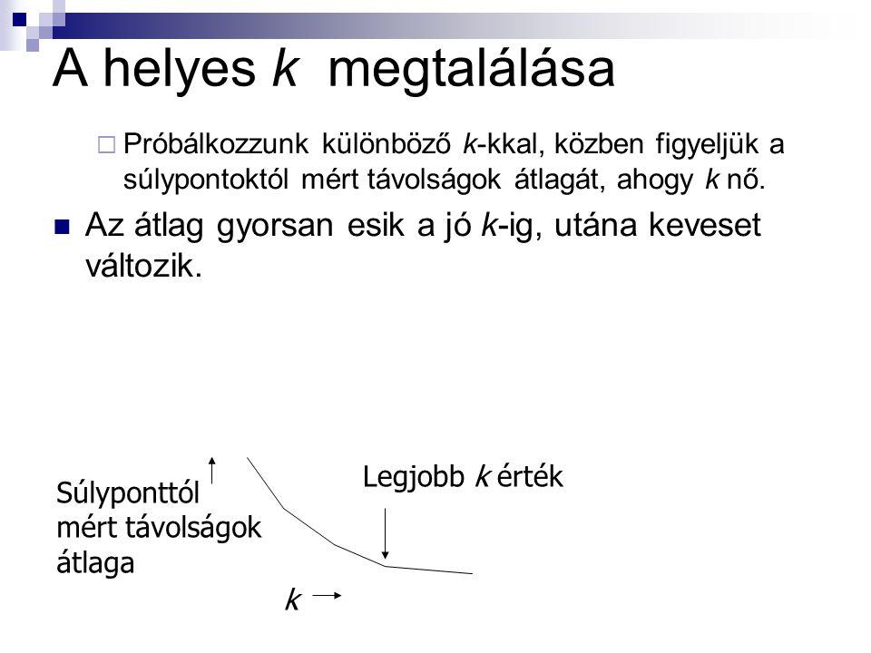 A helyes k megtalálása  Próbálkozzunk különböző k-kkal, közben figyeljük a súlypontoktól mért távolságok átlagát, ahogy k nő.