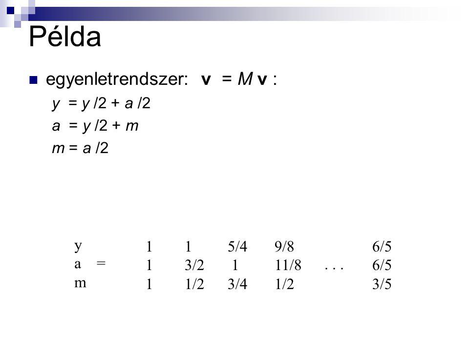 Példa egyenletrendszer: v = M v : y = y /2 + a /2 a = y /2 + m m = a /2 y a = m 111111 1 3/2 1/2 5/4 1 3/4 9/8 11/8 1/2 6/5 3/5...