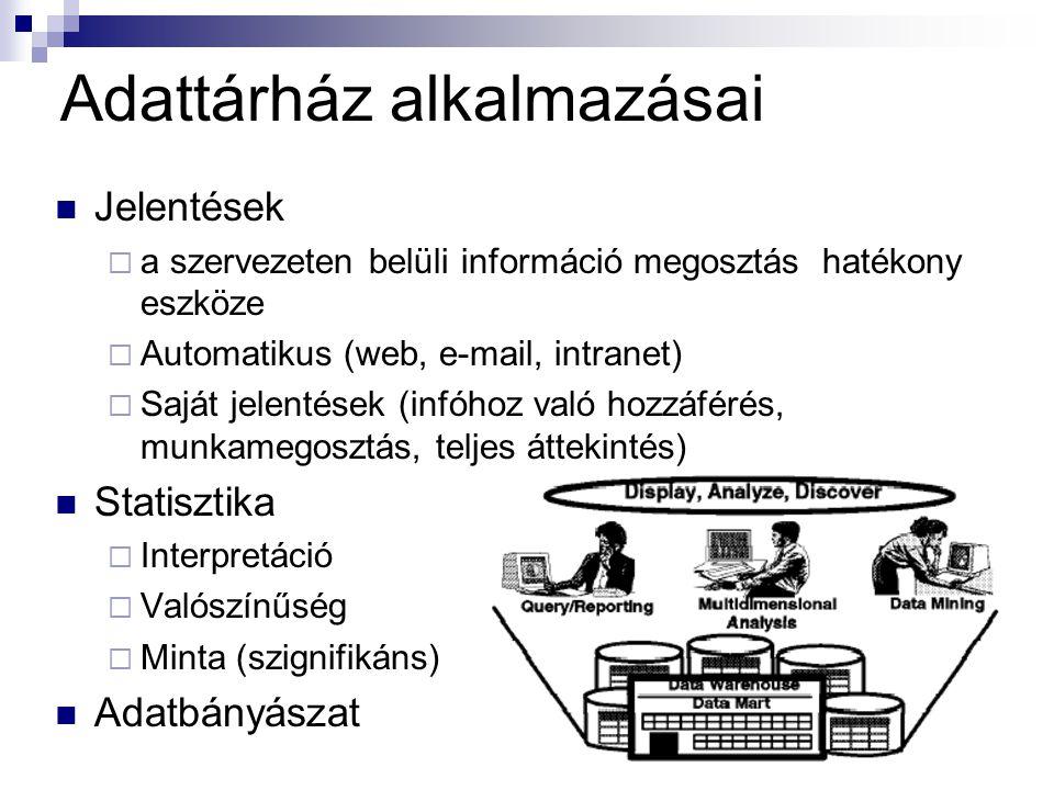 Adattárház alkalmazásai Jelentések  a szervezeten belüli információ megosztás hatékony eszköze  Automatikus (web, e-mail, intranet)  Saját jelentések (infóhoz való hozzáférés, munkamegosztás, teljes áttekintés) Statisztika  Interpretáció  Valószínűség  Minta (szignifikáns) Adatbányászat