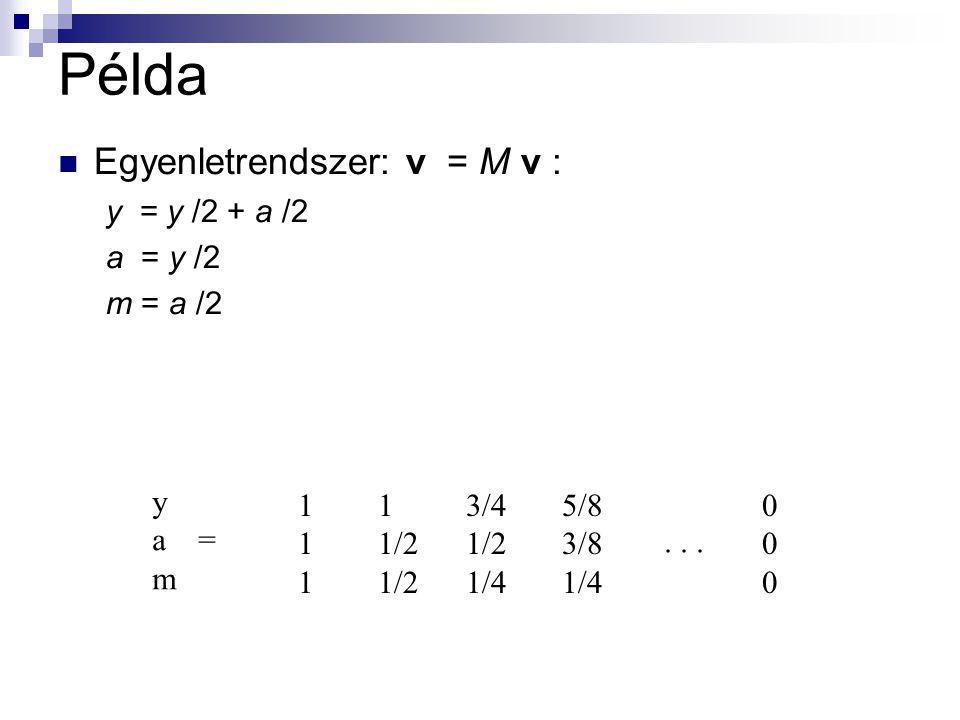 Példa Egyenletrendszer: v = M v : y = y /2 + a /2 a = y /2 m = a /2 y a = m 111111 1 1/2 3/4 1/2 1/4 5/8 3/8 1/4 000000...