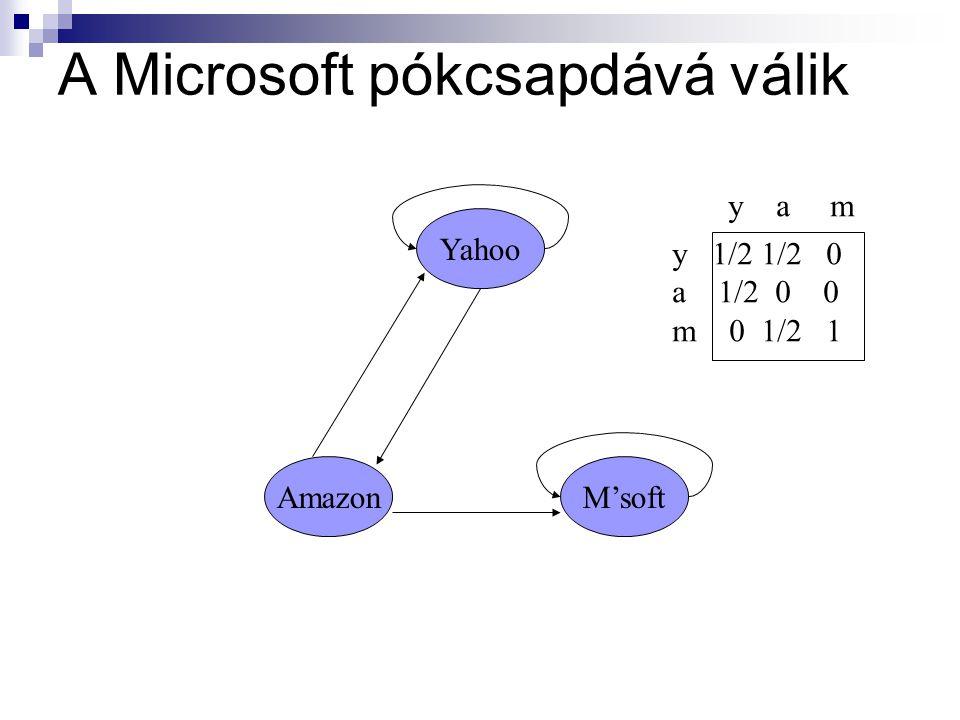 A Microsoft pókcsapdává válik Yahoo M'softAmazon y 1/2 1/2 0 a 1/2 0 0 m 0 1/2 1 y a m