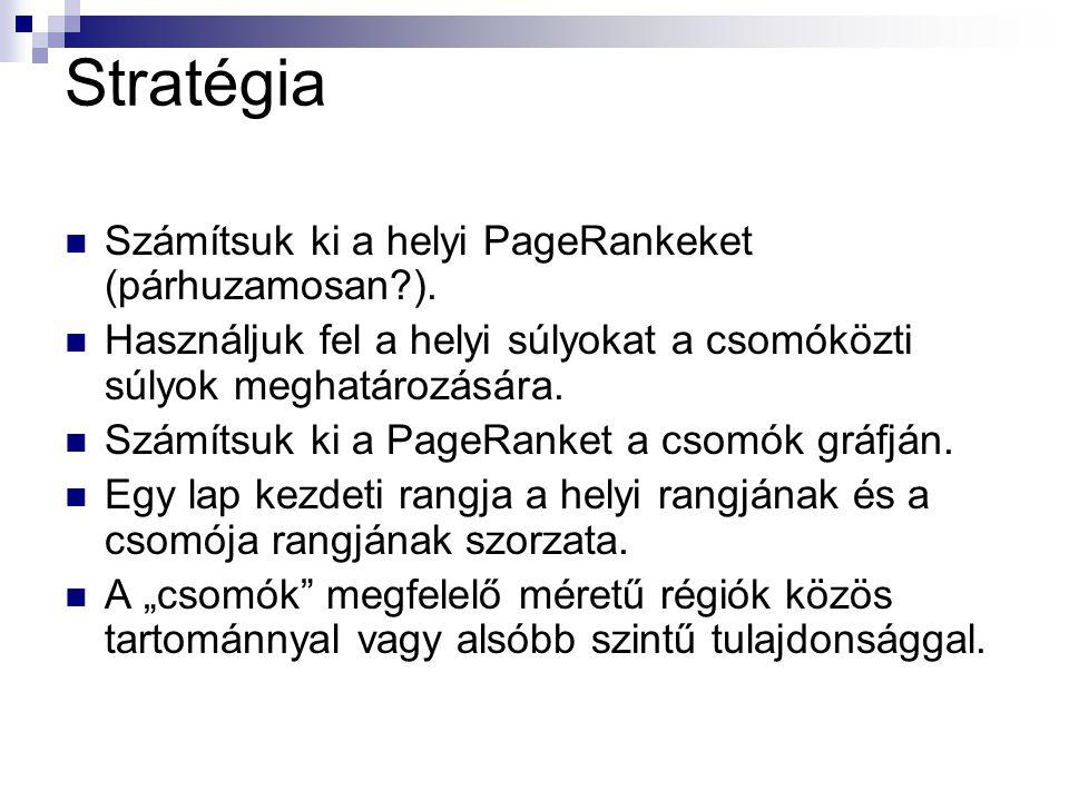 Stratégia Számítsuk ki a helyi PageRankeket (párhuzamosan?).