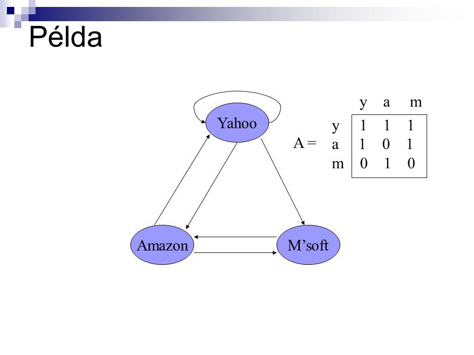 Példa Yahoo M'softAmazon y 1 1 1 a 1 0 1 m 0 1 0 y a m A =