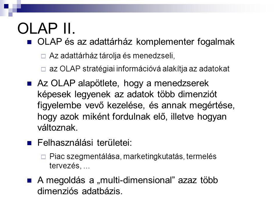 OLAP II.