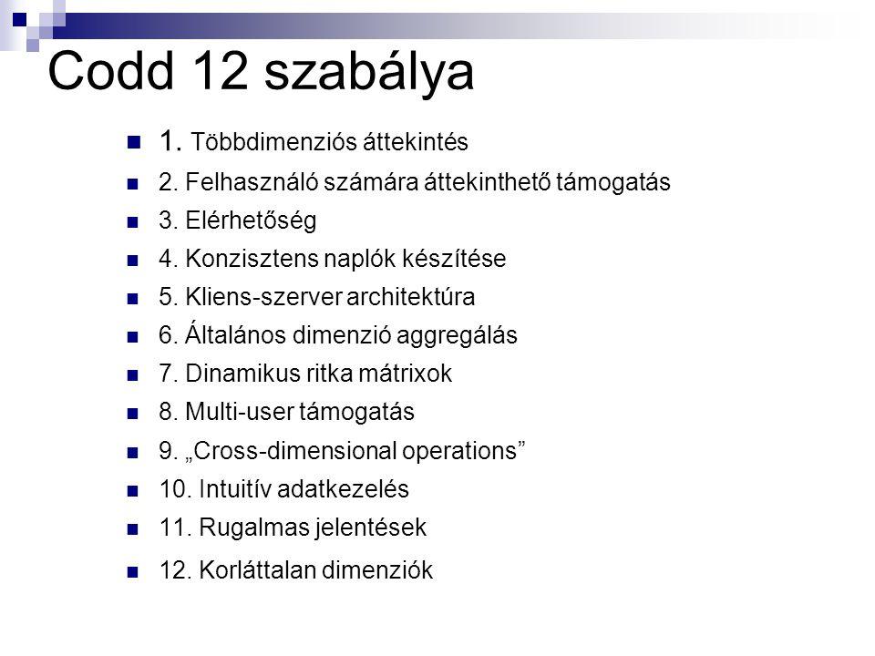 Codd 12 szabálya 1.Többdimenziós áttekintés 2. Felhasználó számára áttekinthető támogatás 3.