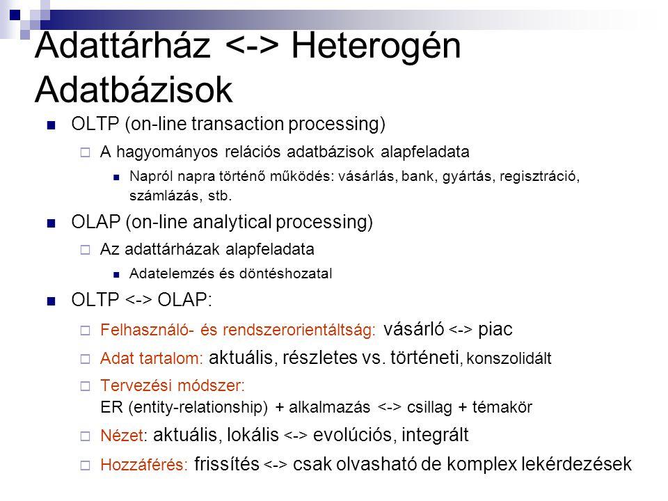 Adattárház Heterogén Adatbázisok OLTP (on-line transaction processing)  A hagyományos relációs adatbázisok alapfeladata Napról napra történő működés: vásárlás, bank, gyártás, regisztráció, számlázás, stb.